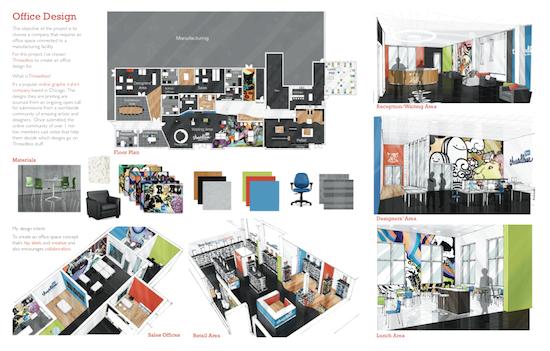Interior design norman duenas for Interior design office ppt